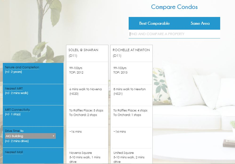 DREA Singapore Property - Comparable Properties